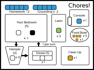 Chores Player Mat