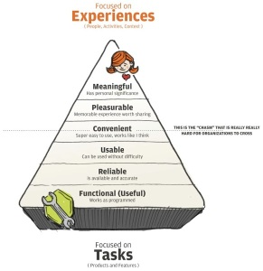 Pyramid-copy